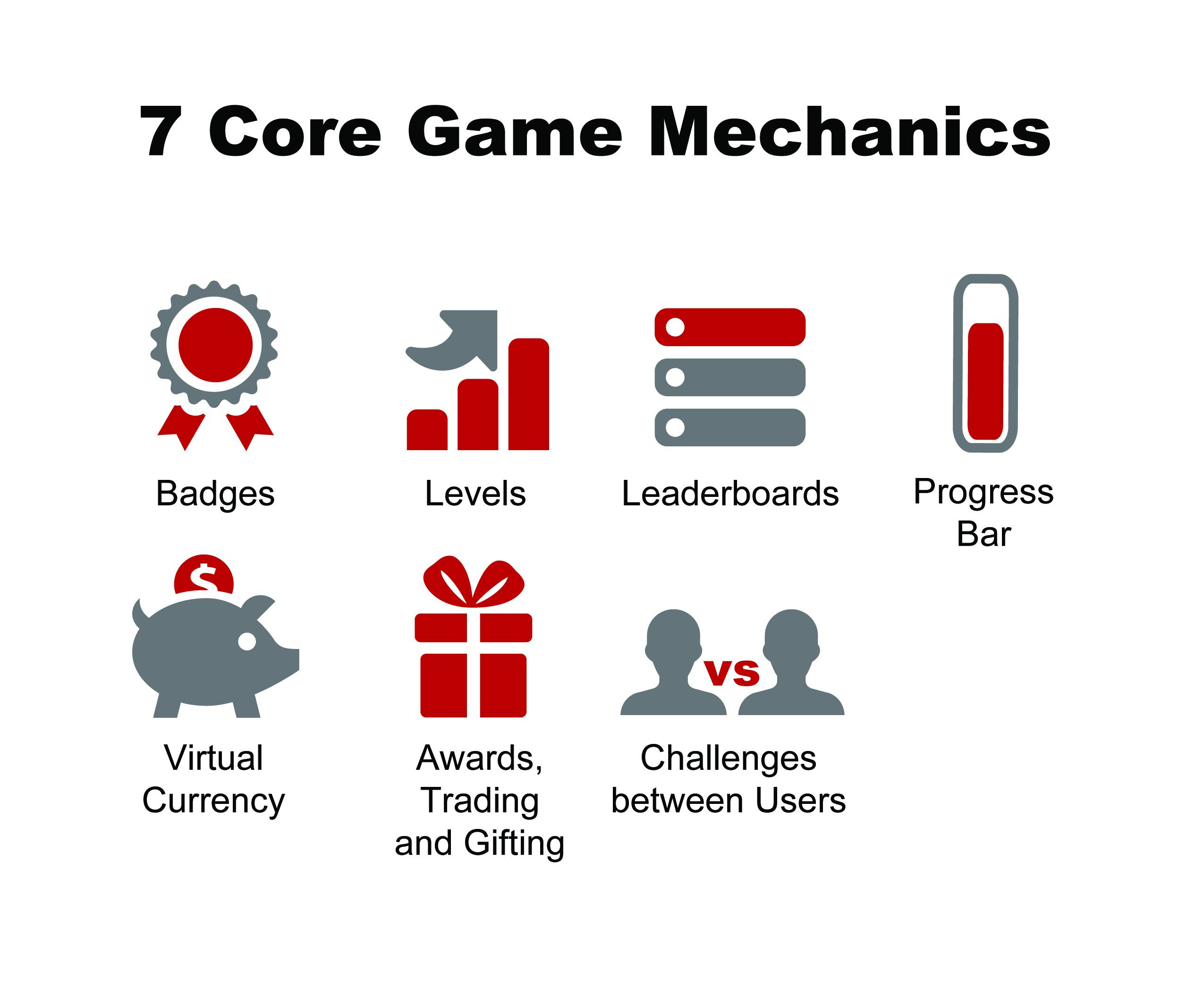 Game mechanics ©benbressington.com