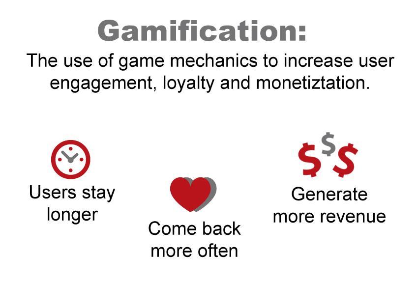 Gamification results ©benbressington.com